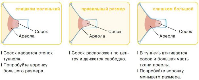 Накладки на соски из ткани